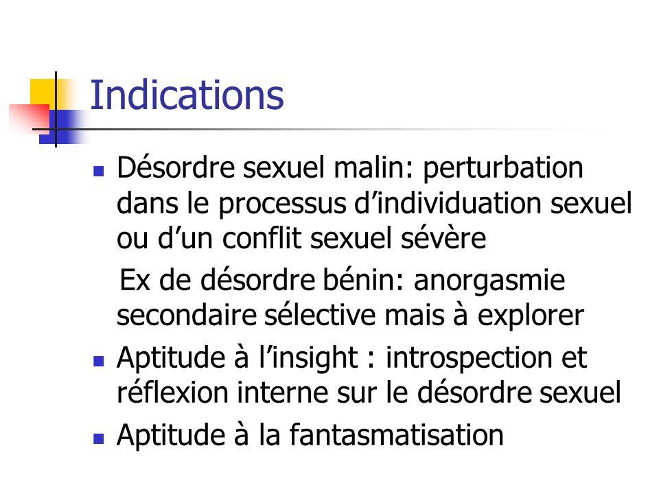 Indications Désordre sexuel malin: perturbation dans le processus d'individuation sexuel ou d'un conflit sexuel sévère.