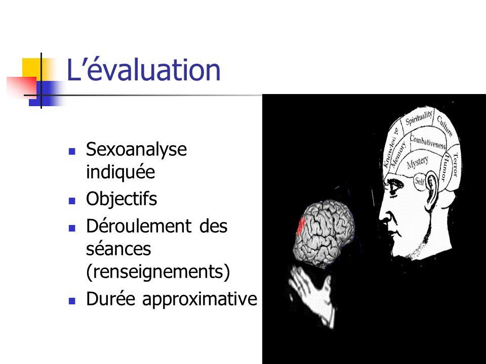 L'évaluation Sexoanalyse indiquée Objectifs