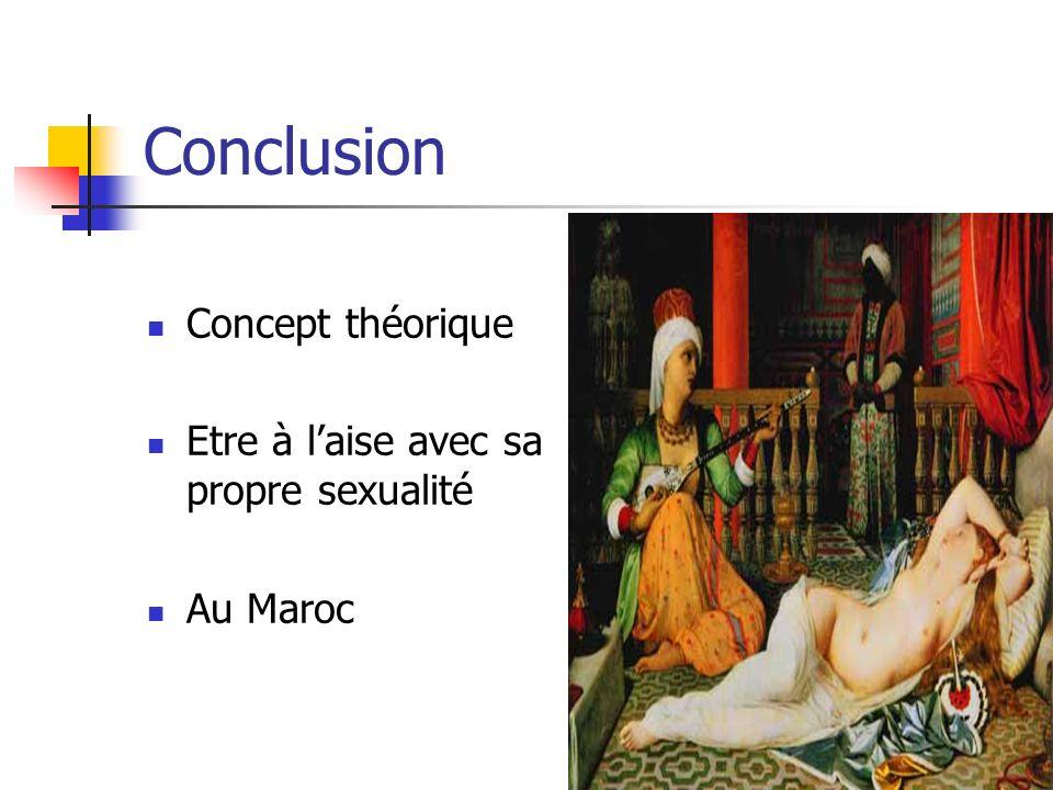 Conclusion Concept théorique Etre à l'aise avec sa propre sexualité