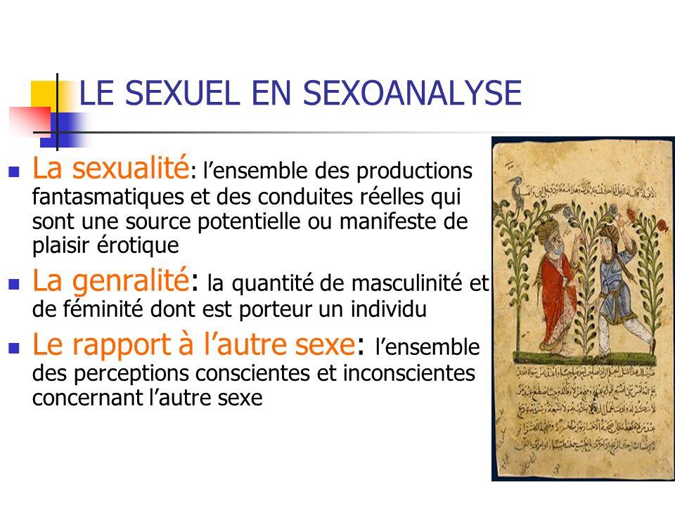 LE SEXUEL EN SEXOANALYSE
