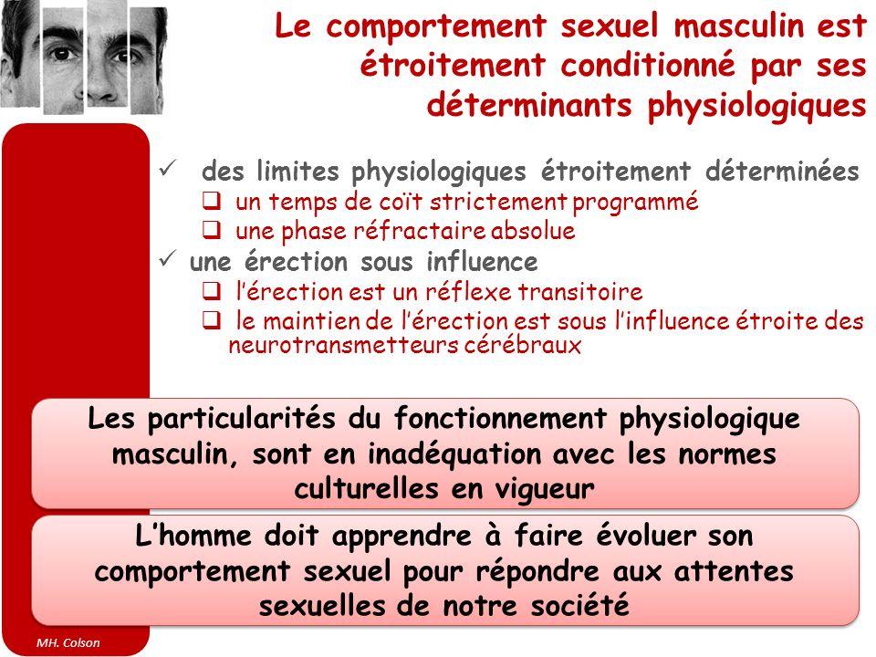 Le comportement sexuel masculin est étroitement conditionné par ses déterminants physiologiques