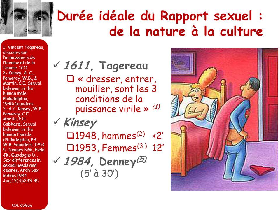 Durée idéale du Rapport sexuel : de la nature à la culture