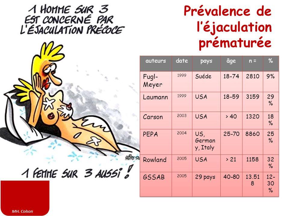 Prévalence de l'éjaculation prématurée