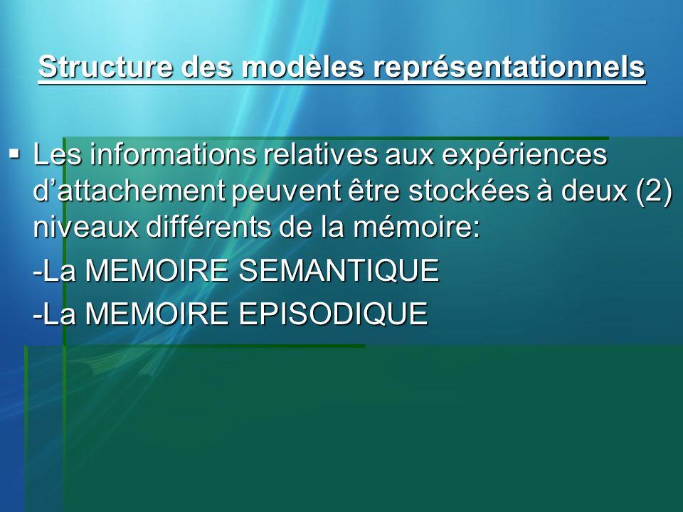Structure des modèles représentationnels
