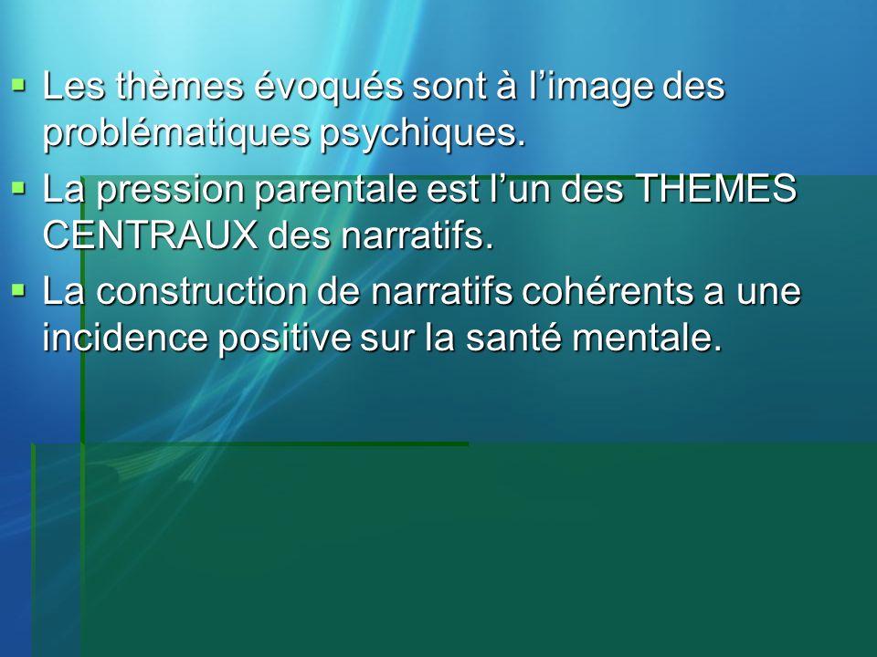 Les thèmes évoqués sont à l'image des problématiques psychiques.