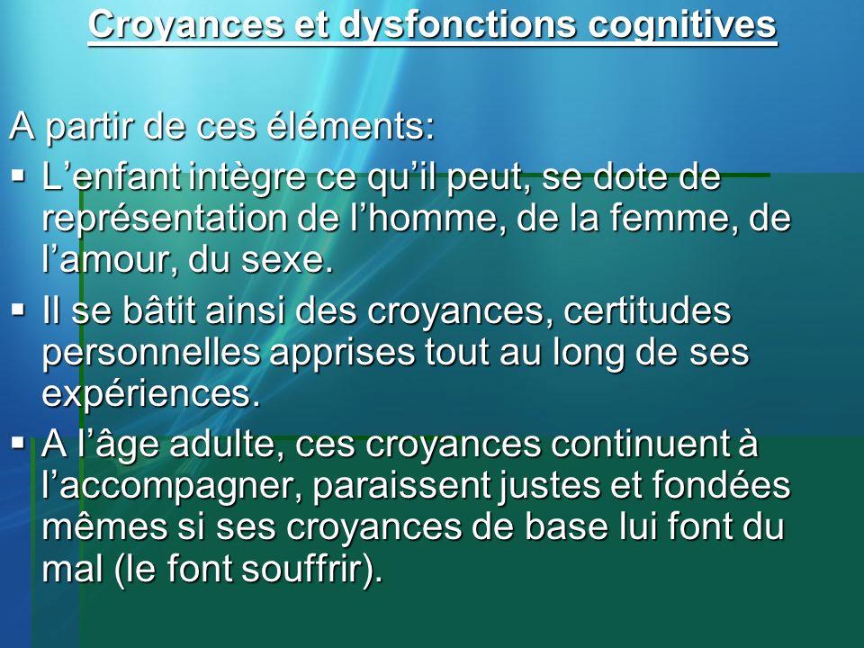 Croyances et dysfonctions cognitives