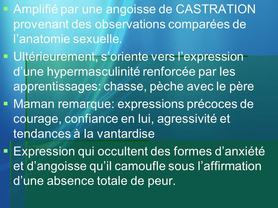 Amplifié par une angoisse de CASTRATION provenant des observations comparées de l'anatomie sexuelle.