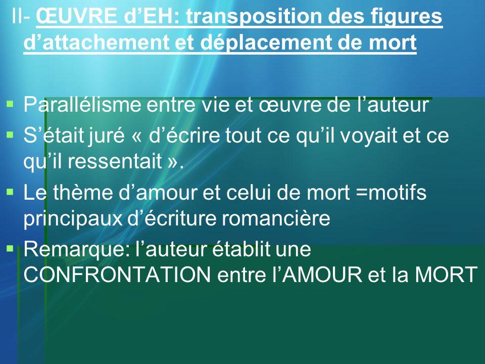 II- ŒUVRE d'EH: transposition des figures d'attachement et déplacement de mort
