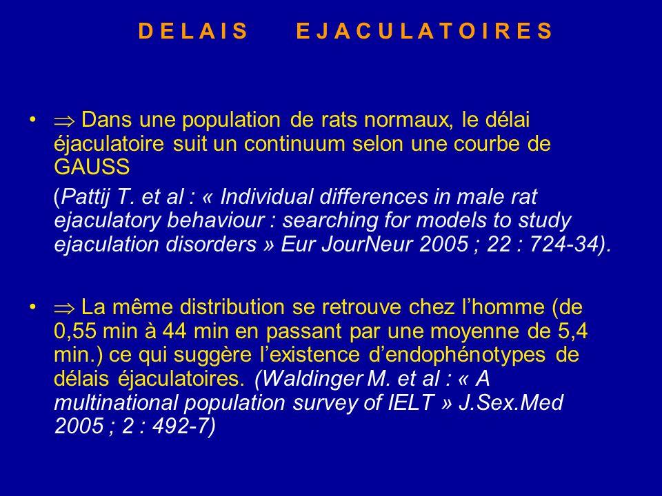 D E L A I S E J A C U L A T O I R E S  Dans une population de rats normaux, le délai éjaculatoire suit un continuum selon une courbe de GAUSS.