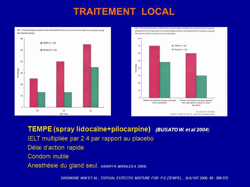 TRAITEMENT LOCAL TEMPE (spray lidocaïne+pilocarpine) (BUSATO W. et al 2004) IELT multipliée par 2.4 par rapport au placebo.