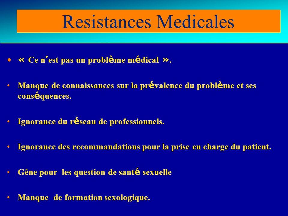 Resistances Medicales
