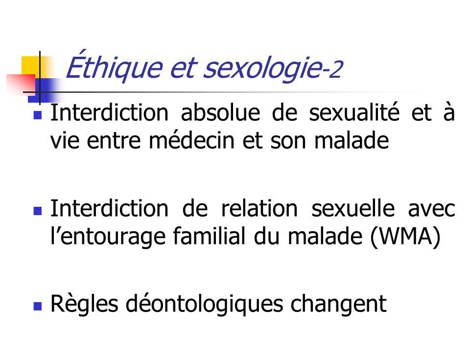 Éthique et sexologie-2 Interdiction absolue de sexualité et à vie entre médecin et son malade.