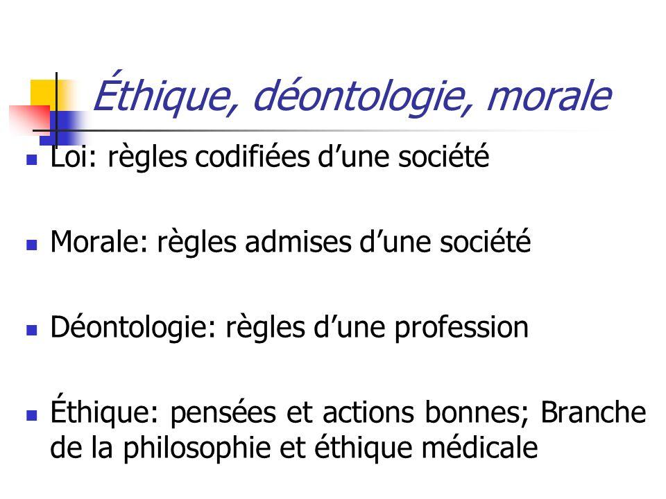Éthique, déontologie, morale