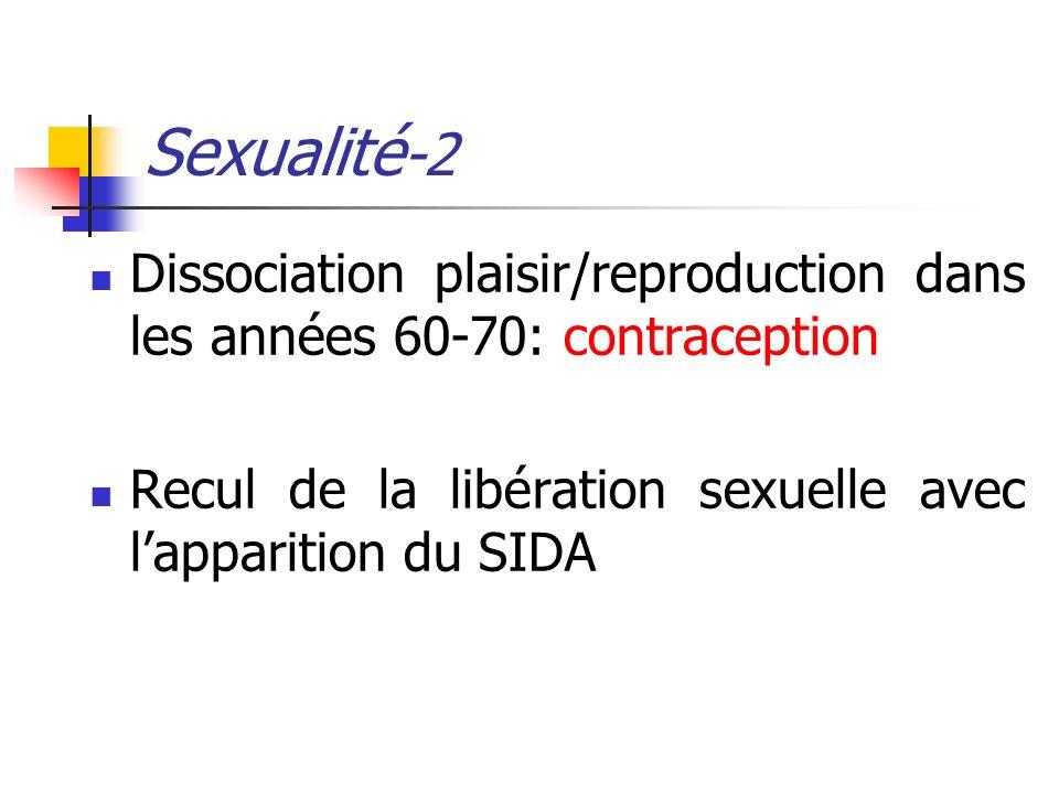 Sexualité-2 Dissociation plaisir/reproduction dans les années 60-70: contraception.
