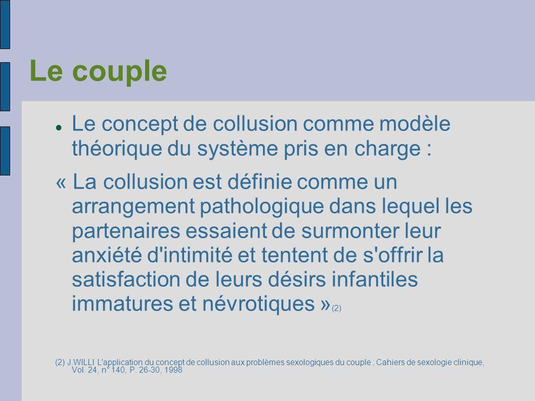 Le couple Le concept de collusion comme modèle théorique du système pris en charge :