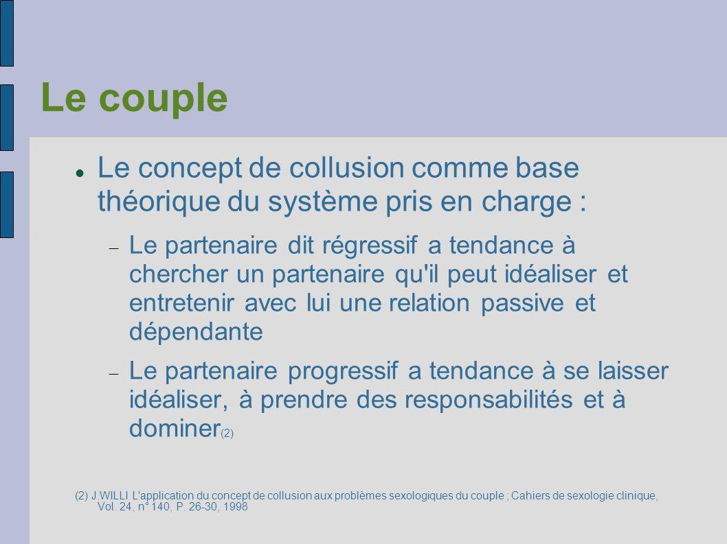 Le couple Le concept de collusion comme base théorique du système pris en charge :