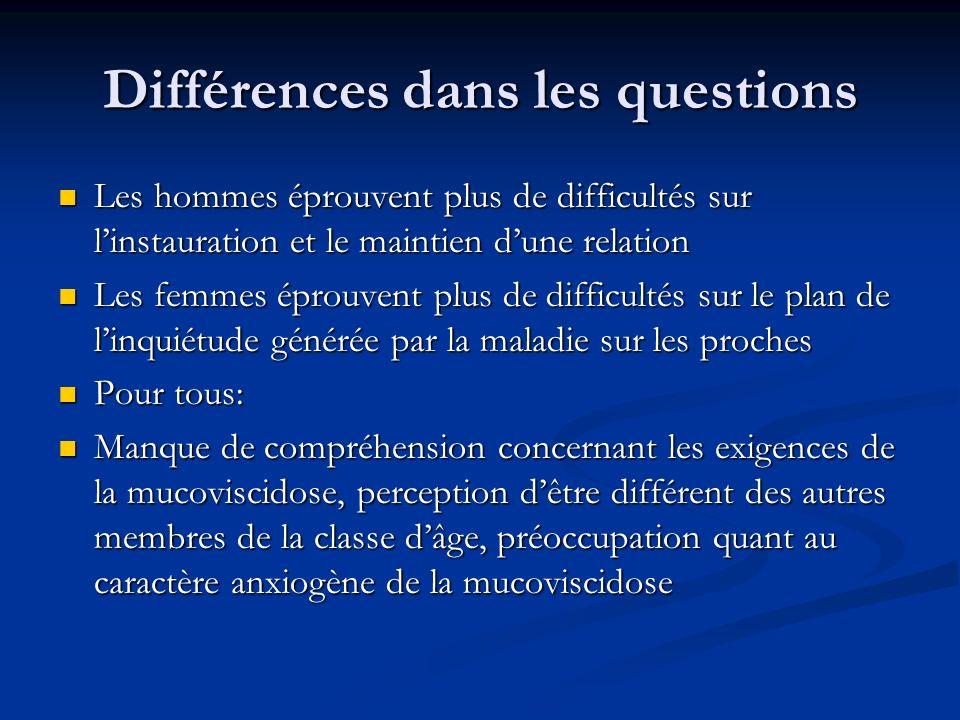 Différences dans les questions