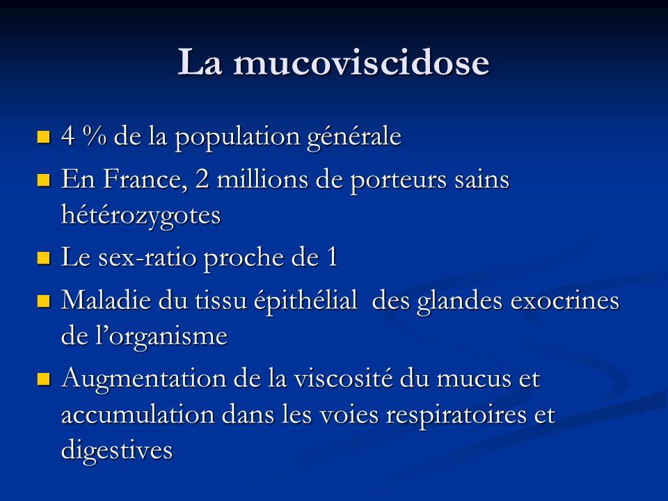 La mucoviscidose 4 % de la population générale