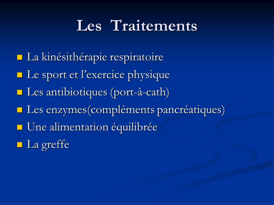 Les Traitements La kinésithérapie respiratoire
