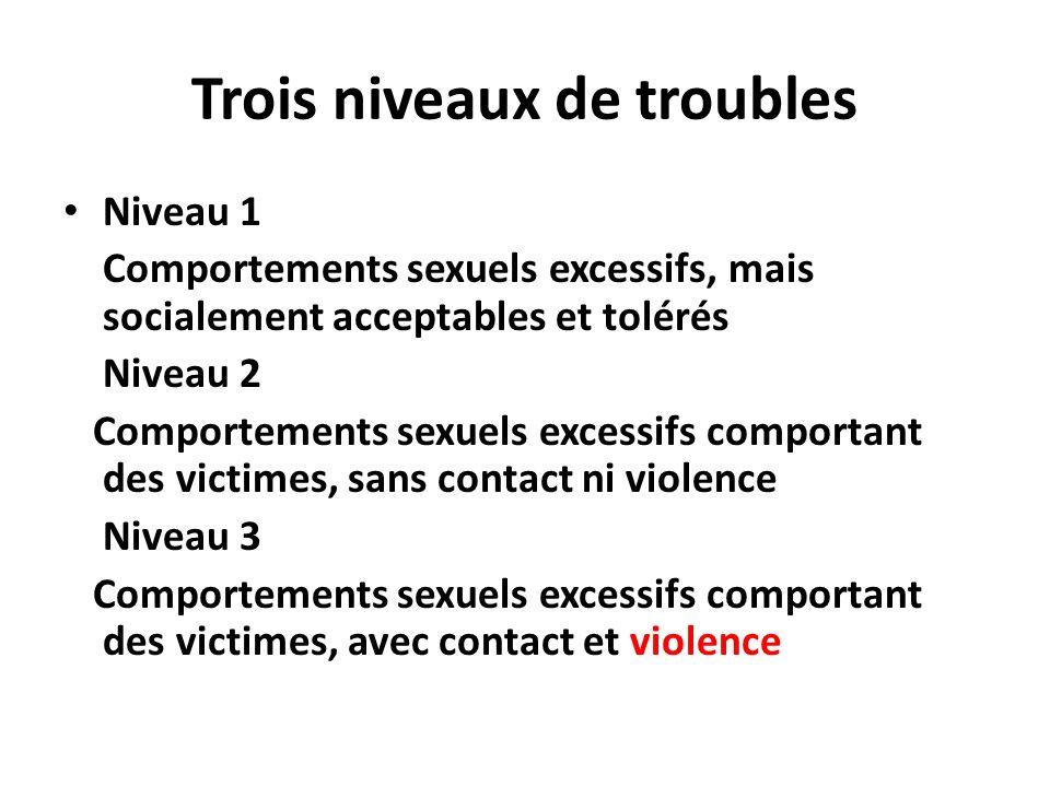 Trois niveaux de troubles