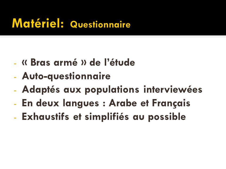 Matériel: Questionnaire