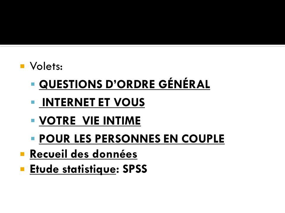Volets: QUESTIONS D'ORDRE GÉNÉRAL. INTERNET ET VOUS. VOTRE VIE INTIME. POUR LES PERSONNES EN COUPLE.