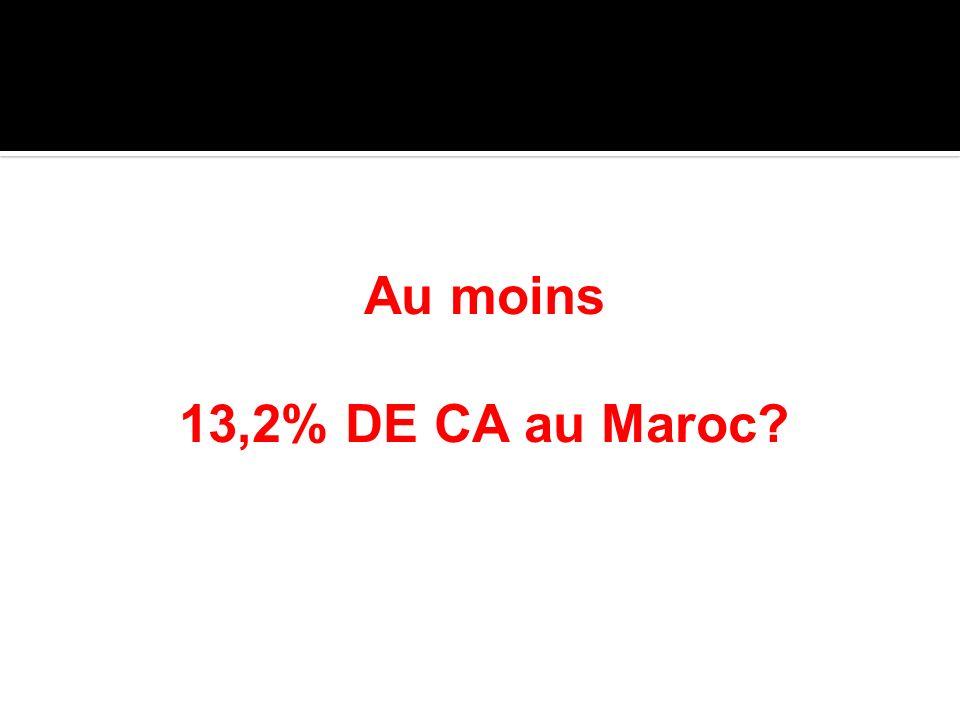 Au moins 13,2% DE CA au Maroc