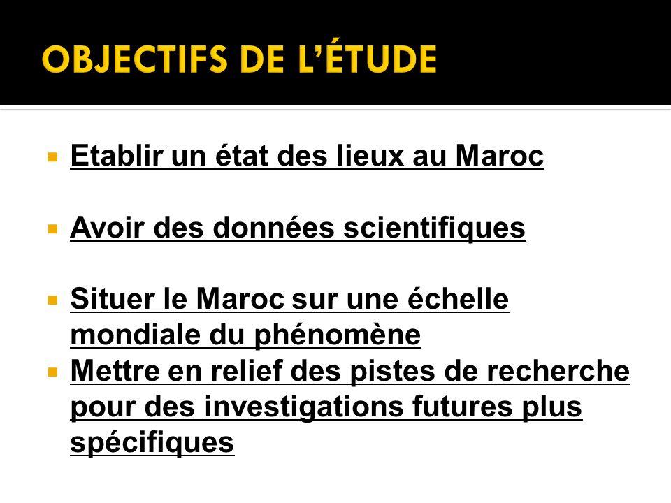 OBJECTIFS DE L'ÉTUDE Etablir un état des lieux au Maroc