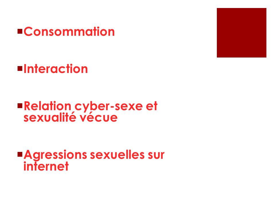 Consommation Interaction Relation cyber-sexe et sexualité vécue Agressions sexuelles sur internet
