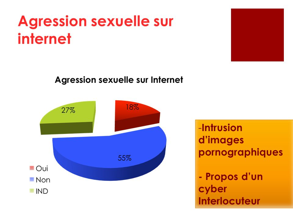 Agression sexuelle sur internet
