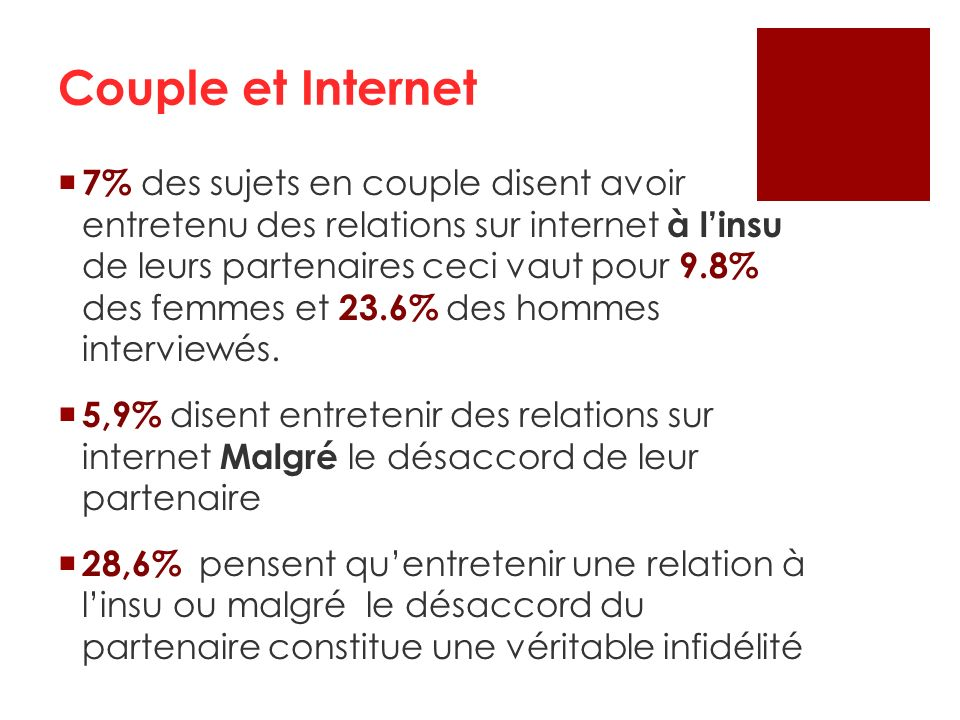 Couple et Internet