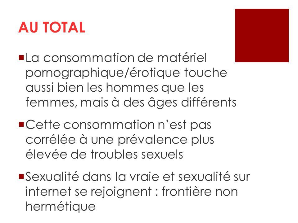 AU TOTALLa consommation de matériel pornographique/érotique touche aussi bien les hommes que les femmes, mais à des âges différents.