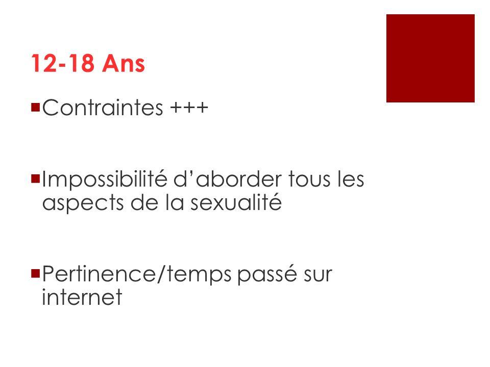 12-18 Ans Contraintes +++ Impossibilité d'aborder tous les aspects de la sexualité.
