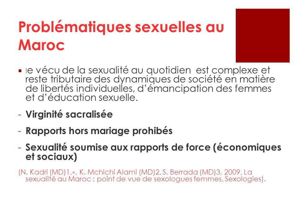 Problématiques sexuelles au Maroc