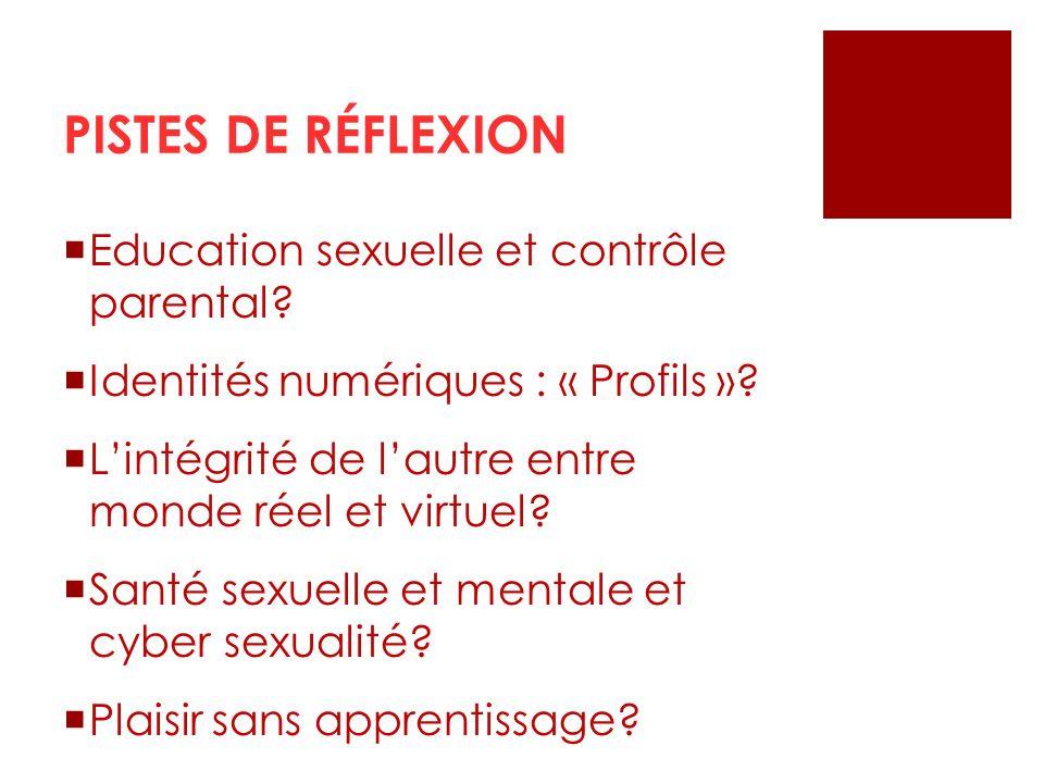 PISTES DE RÉFLEXION Education sexuelle et contrôle parental
