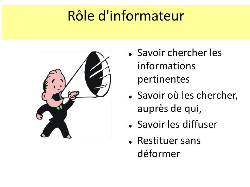 Rôle d informateur Savoir chercher les informations pertinentes
