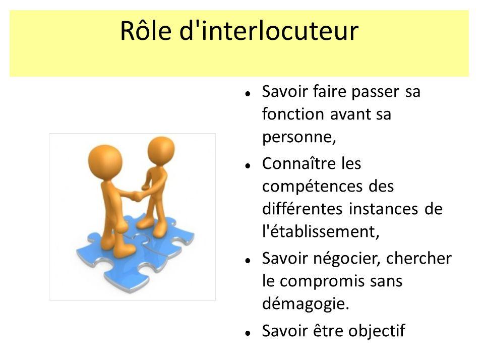 Rôle d interlocuteur Savoir faire passer sa fonction avant sa personne, Connaître les compétences des différentes instances de l établissement,