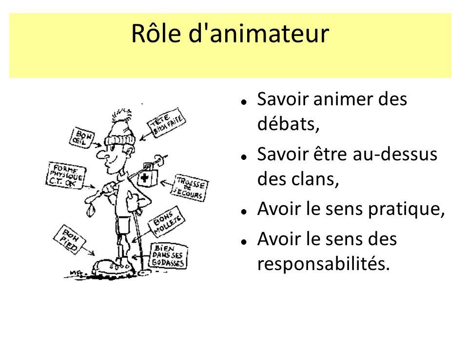 Rôle d animateur Savoir animer des débats,