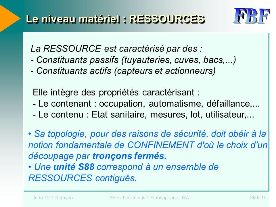 Le niveau matériel : RESSOURCES