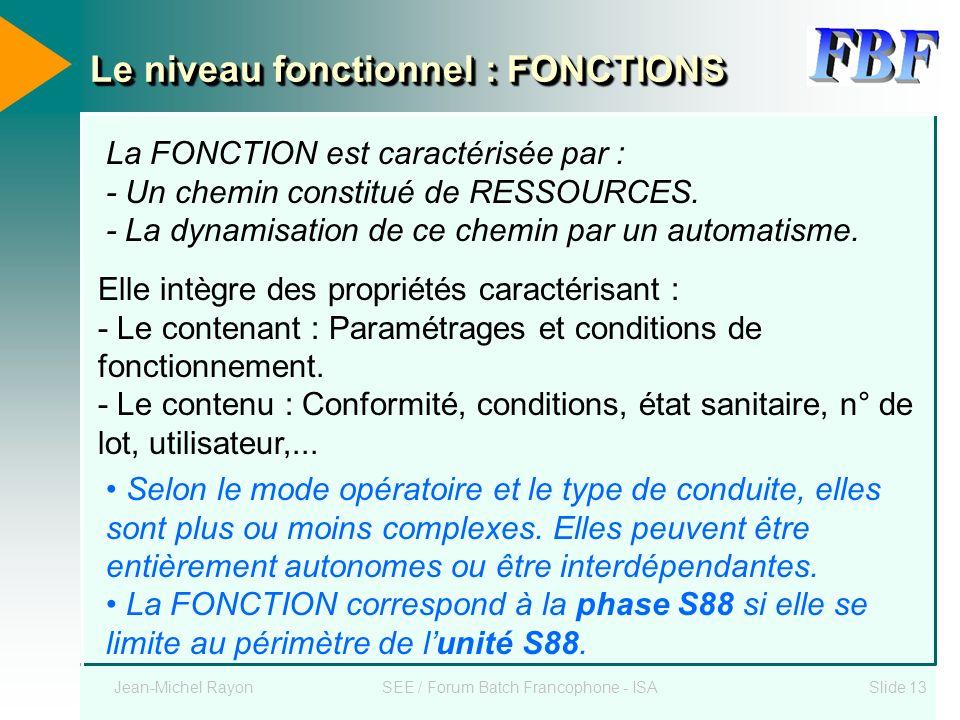 Le niveau fonctionnel : FONCTIONS