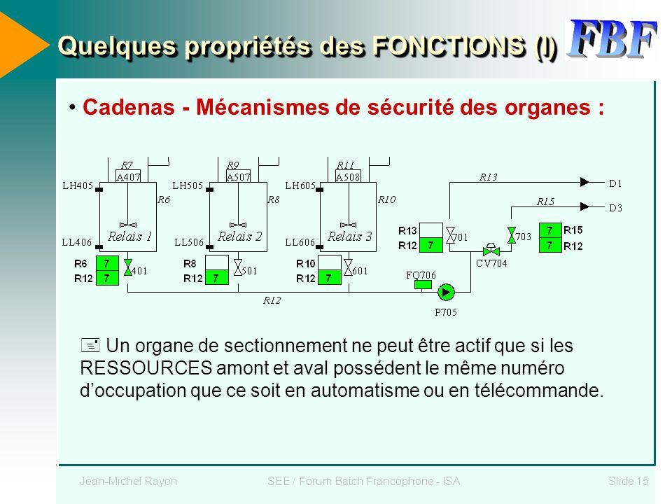 Quelques propriétés des FONCTIONS (I)
