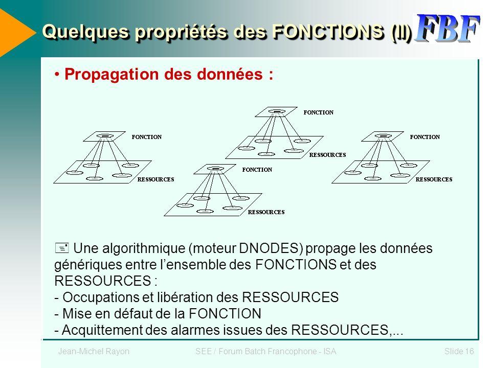 Quelques propriétés des FONCTIONS (II)