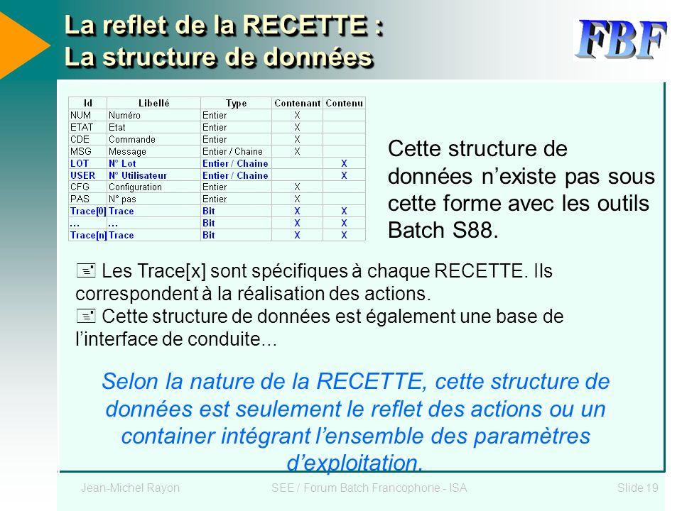La reflet de la RECETTE : La structure de données