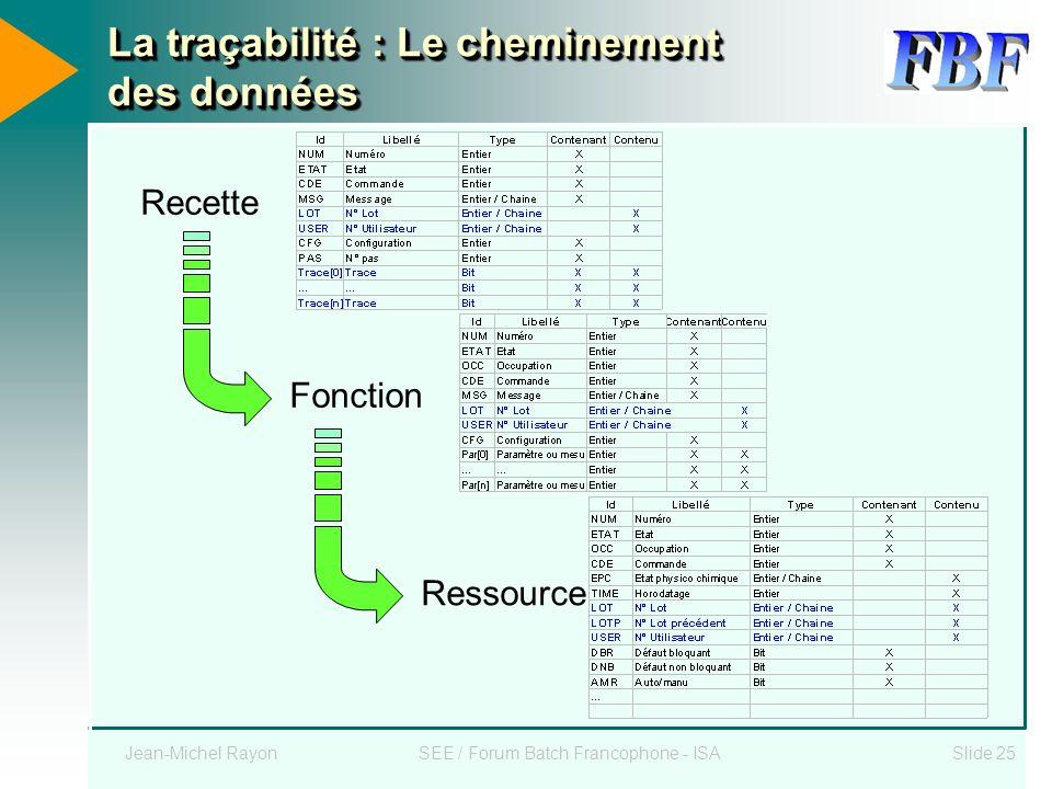 La traçabilité : Le cheminement des données