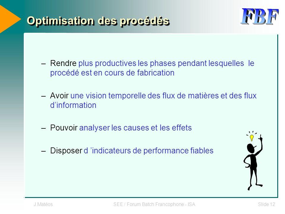 Optimisation des procédés