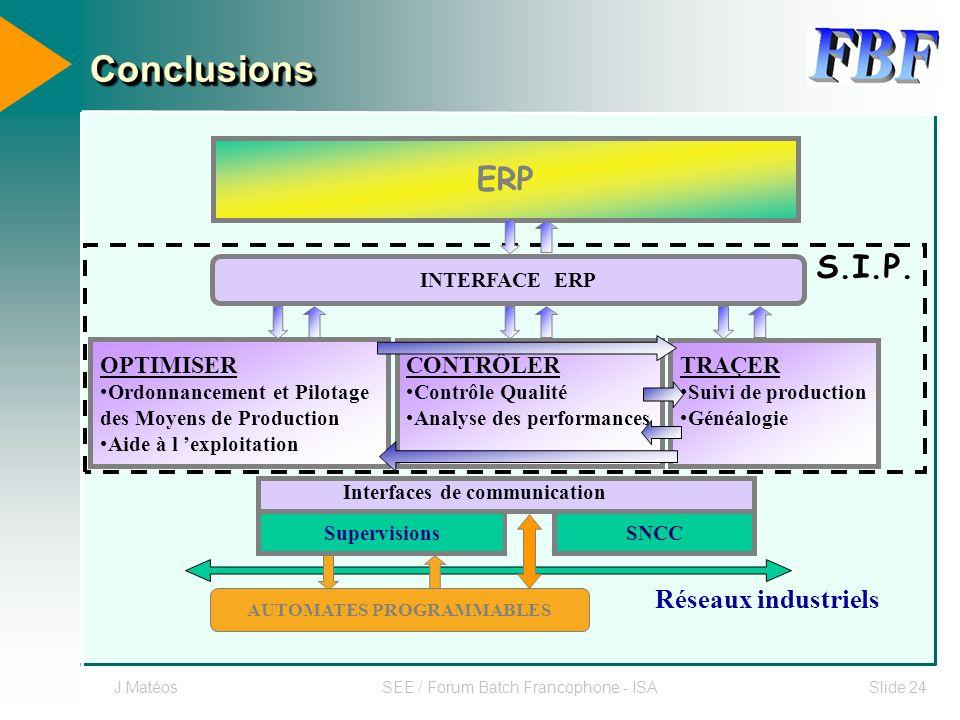 Interfaces de communication AUTOMATES PROGRAMMABLES