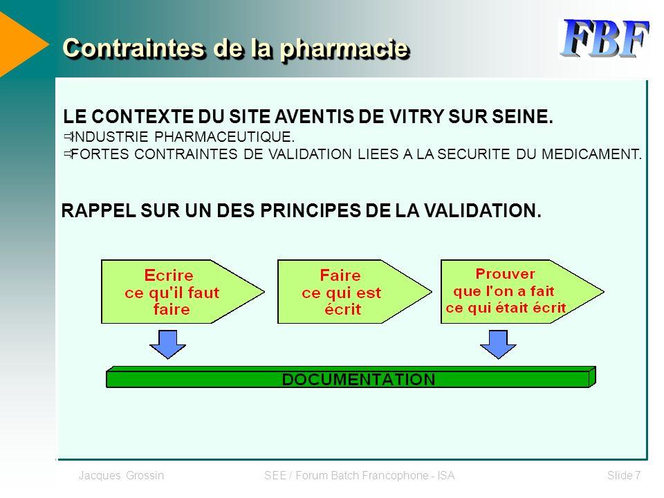 Contraintes de la pharmacie