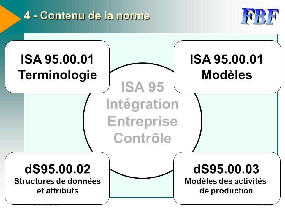 ISA 95 Intégration Entreprise Contrôle
