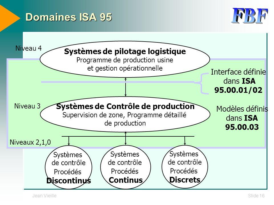 Domaines ISA 95 Systèmes de pilotage logistique Interface définie