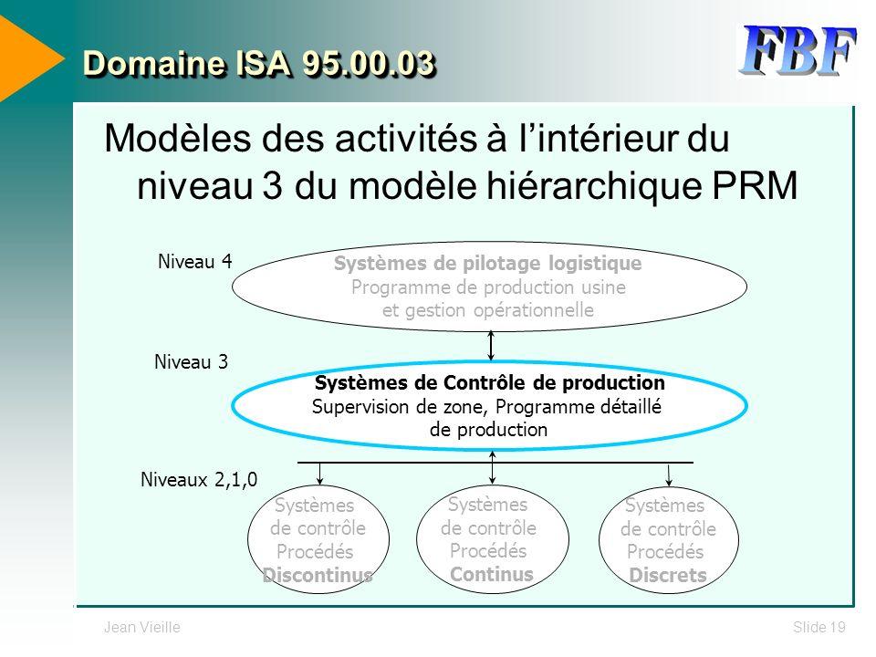 Domaine ISA 95.00.03 Modèles des activités à l'intérieur du niveau 3 du modèle hiérarchique PRM. Niveau 4.